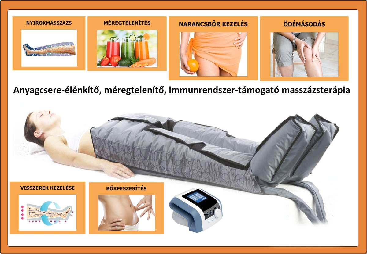 Nyirokcsomók és visszér, A lábak varikózisának alternatív kezelése